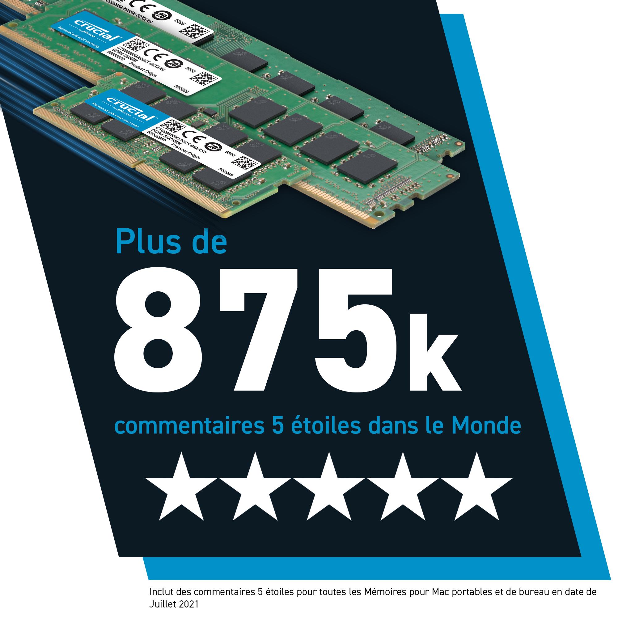 Crucial 16GB Kit (2 x 8GB) DDR4-2400 SODIMM- view 2
