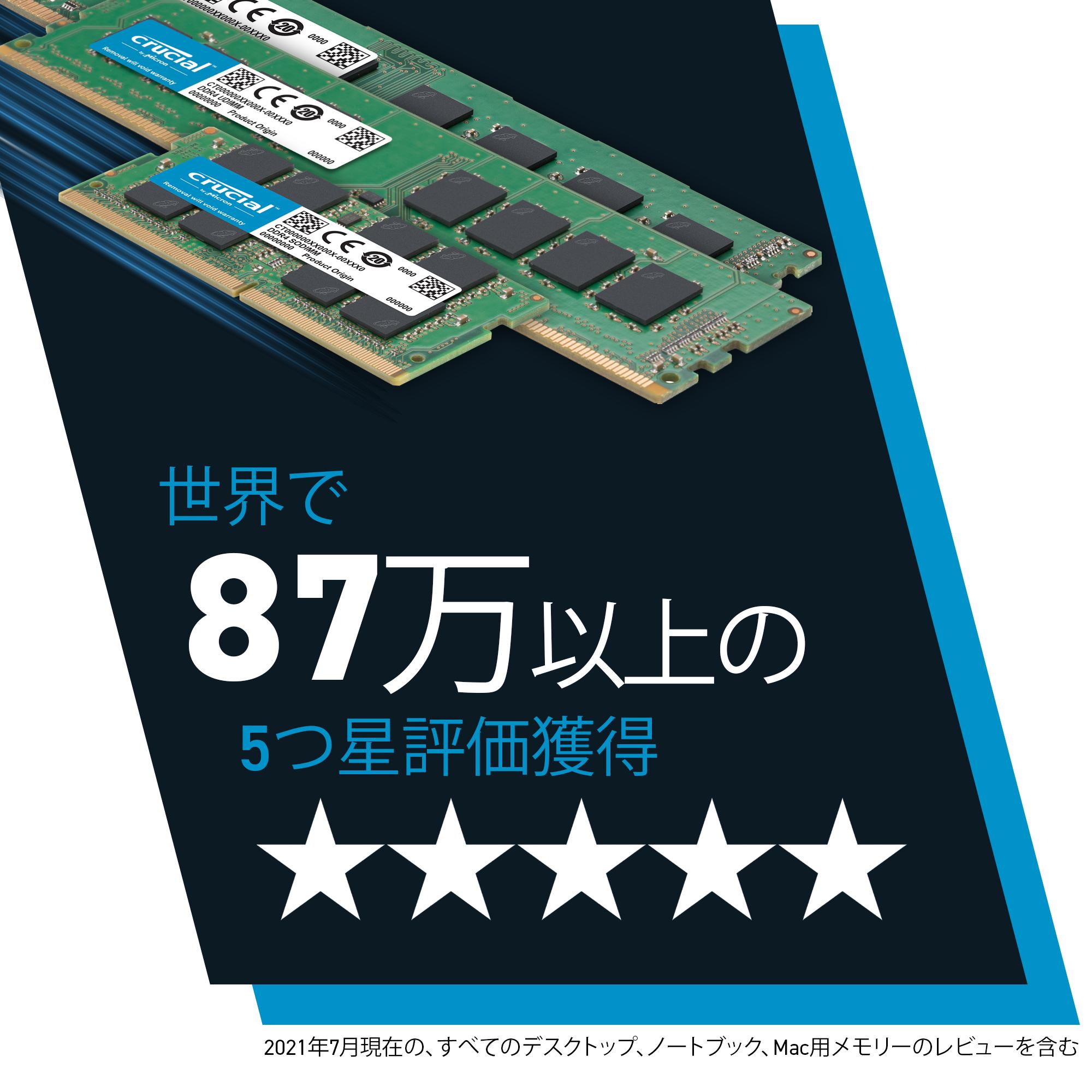 Crucial 32GB Kit (2 x 16GB) DDR4-2666 UDIMM- view 2