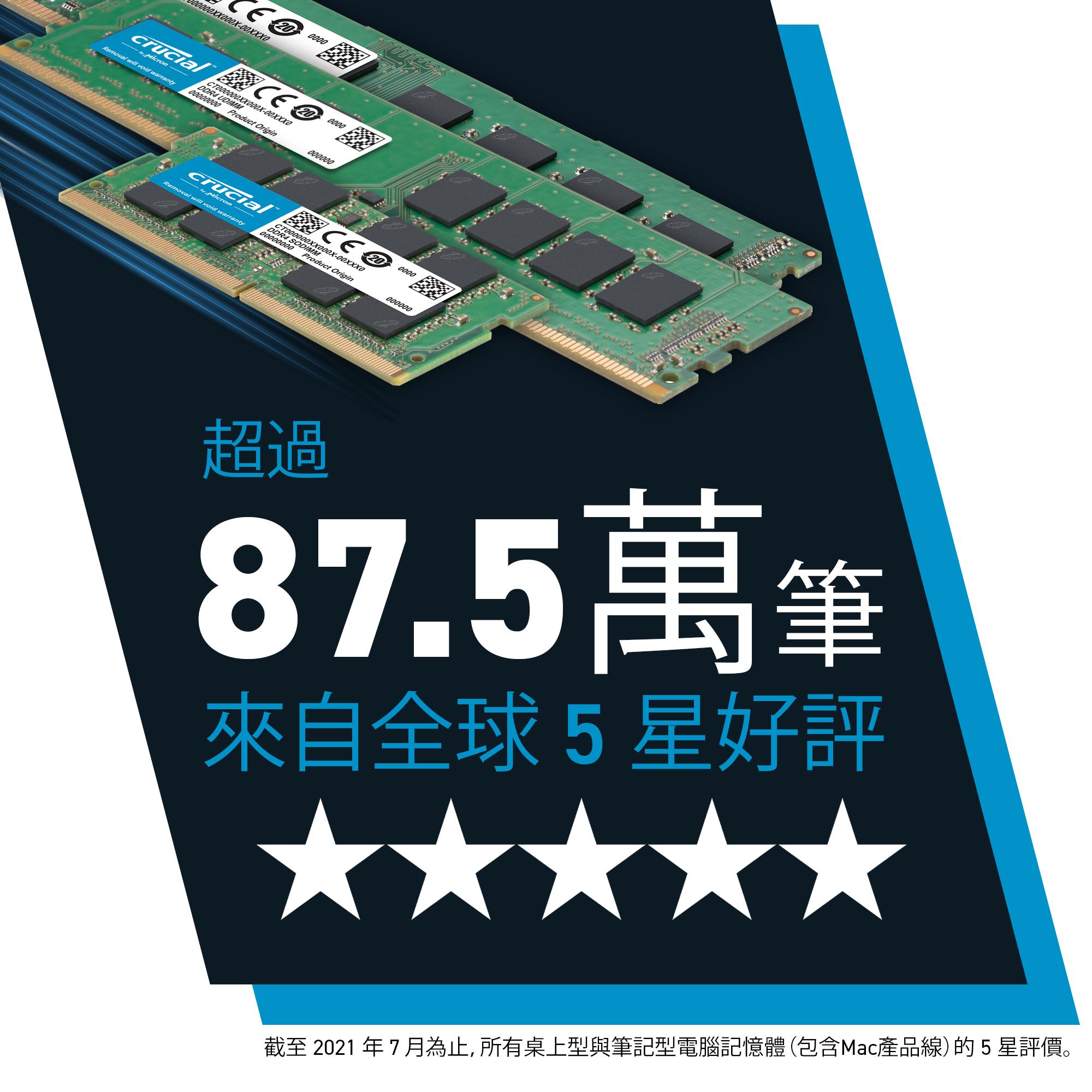 4GB DDR4 2666 MT/s (PC4-21300) CL19 SR x16 UDIMM 288pin- view 2
