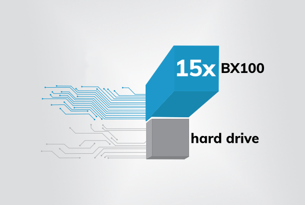 BX100 SSD Solid State Drive | Product Info | Crucial com