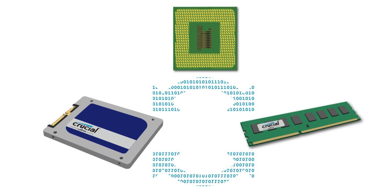 資料、CPU、儲存裝置與記憶體如何互相配合。