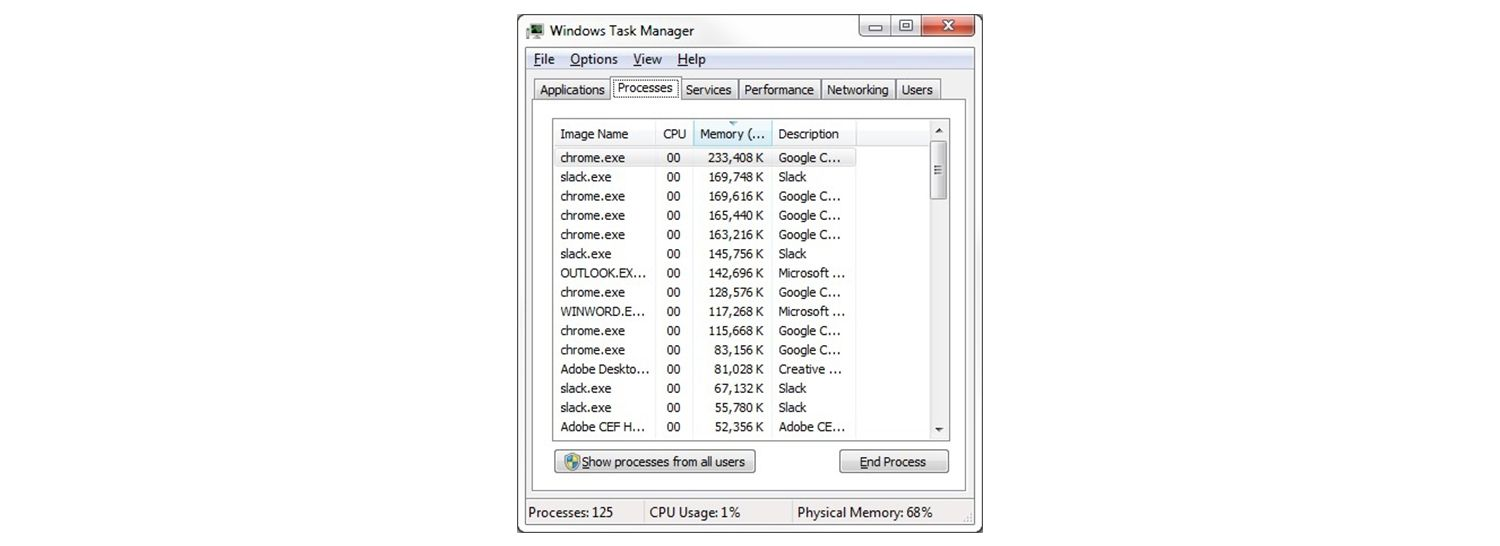 Windows 7 task manager pop-up window with lots of processes running